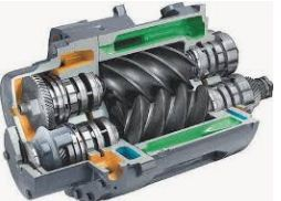 Types of AC Compressor | Compressor Work in Air Conditioners |